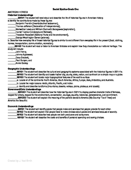Georgia 1st Grade Social Studies and Science Standards Checklist