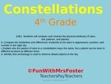 Georgia 4th Grade Constellations PowerPoint