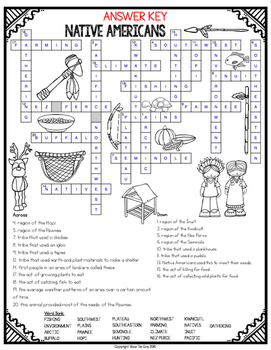 Georgia 4th Grade Native American Review Crossword