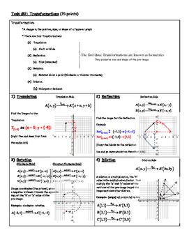 Georgia 8th (Eighth) Grade Mathematics Final Review (part 1) - Common Core