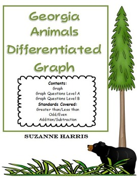Georgia Animals Differentiated Graph