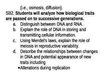 Georgia Biology Standards (Postable)