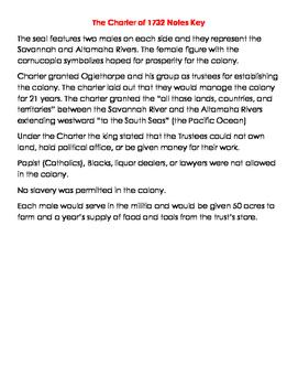 Georgia Charter of 1732 Notebook Templates