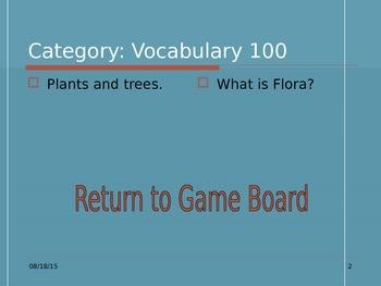 Georgia Fauna Flora Jeopardy Review Game