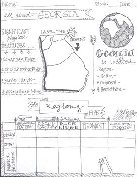 Georgia Geography Sketchnotes Graphic Organizer (SS8G1)