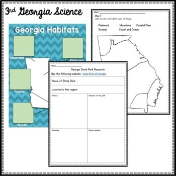 Georgia Habitats- 3rd Grade Georgia Science Unit