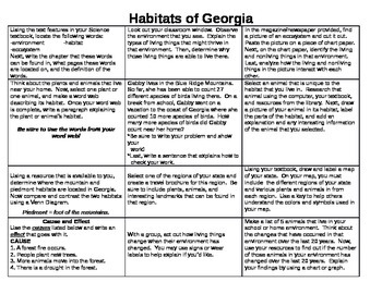 Georgia Habitats Choice Board