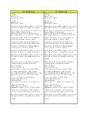 Georgia Habitats Song Lyrics Plus Student Interactive Notebook Version