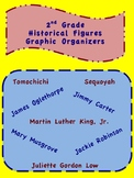 Georgia Historical Figures Graphic Organizers