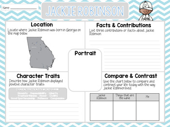 Georgia Historical Figures Graphic Organizers for 2nd Grade