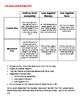 Georgia History Interactive Notebook Templates During the Colonial Period
