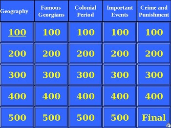 Georgia History Jeopardy Review Game