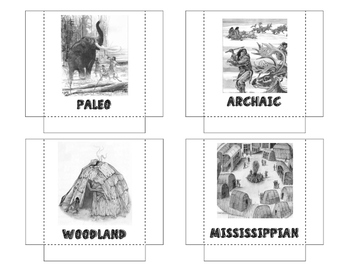 Georgia History: Native Peoples and Early Explorers Complete Unit Bundle