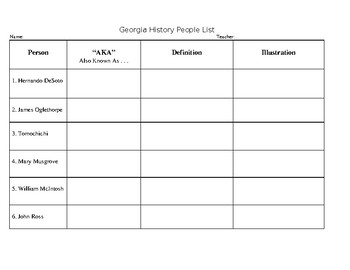 Georgia History People List For Student Notebook