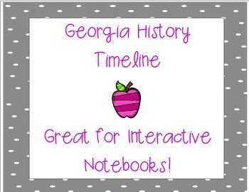 Georgia History Timeline