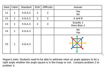 Georgia Math 4th Grade Unit 6 Summative Practice - Editable