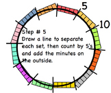 Georgia Math Grade 2 Unit 3 Building a Number Line Clock