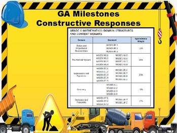 Georgia Milestones - Mathematics Constructive Responses (6th Grade)