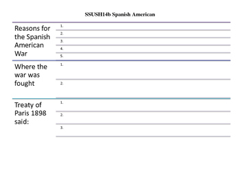 Georgia Milestones US History SSUSH14 Interactive Notebook Activities