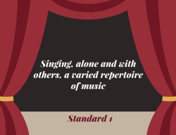 Georgia Music Standards - Middle School