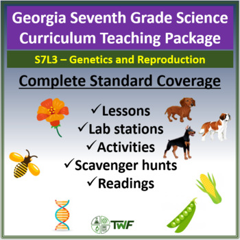 Georgia Performance Standards - 7th Grade - S7L3: Genetics and Reproduction
