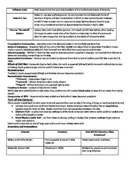 Georgia Social Studies Study Guide