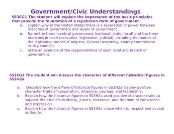 Georgia Social Stuides State Standards Pocket Chart
