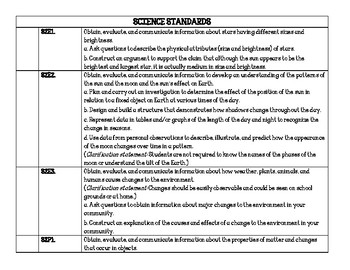 Georgia Standards of Excellence Checklist - 2nd Grade