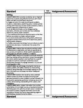 Georgia Standards of Excellence English 9-10 strand checklist