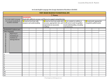 Georgia Standards of Excellence: Standards Mastery Checklist ELA Grade 1