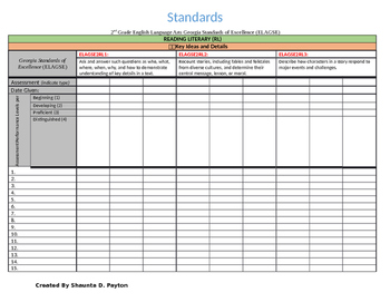 Georgia Standards of Excellence: Standards Mastery Checklist ELA Grade 2