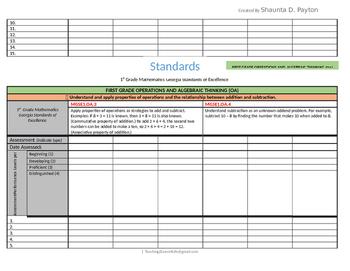 Georgia Standards of Excellence: Standards Mastery Checklist Math Grade 1