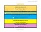 Georgia Standards of Excellence: Standards Mastery Checklist Math- Kindergarten