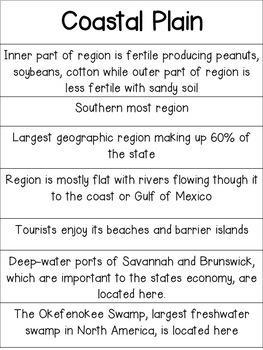 Georgia Studies Sorting Activity - Geographic Regions