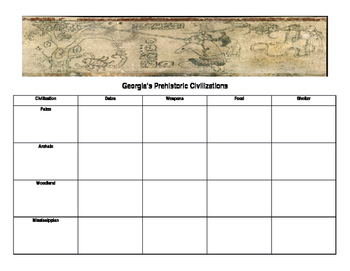 Georgia's Ancient Civilizations