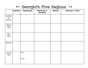 gse aligned georgia 39 s five regions graphic organizer by nuttall social studies. Black Bedroom Furniture Sets. Home Design Ideas