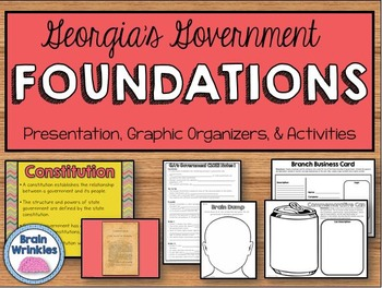Georgia's Government: Foundations (Constitution) SS8CG1