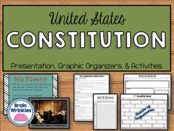 Georgia Studies: Ratification of the U.S. Constitution (SS8H3)