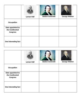 Georgia's Signers of the Declaration of Independence Chart