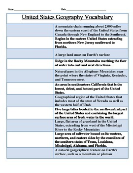 Georgraphy (Landforms) VOCABULARY CHART 4th Grade SS Commo