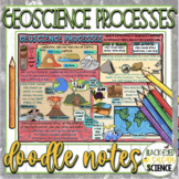 Geoscience Processes Squiggle Sheets & Understanding Checkpoint (MS ES2-2)