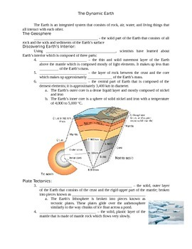 Geosphere Atmosphere Hydrosphere Notes