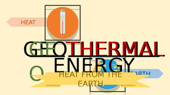 Geothermal and Hydropower Energy Animated Powerpoint for Elementary/ Kids