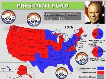 Gerald Ford: quotes, cartoons, foreign/domestic legacy PPT & handout