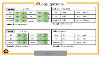 German 1 Digital Notebook (Semester 2)