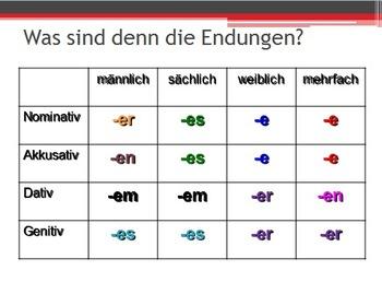 German Adjective Endings Activity Bundle