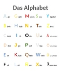 German Alphabet Das Alphabet