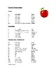 German Alphabet, Pronunciation, Spelling and Word Stress - 4 Pages!