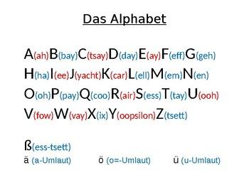 German Alphabet / Spelling in German