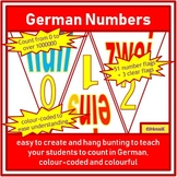 German Bunting: Practice counting from 0 to over 1 million